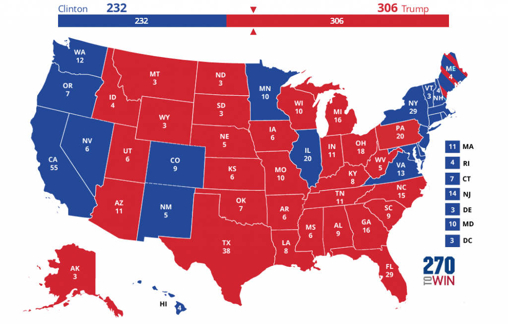 The actual results of the 2016 presidential election.